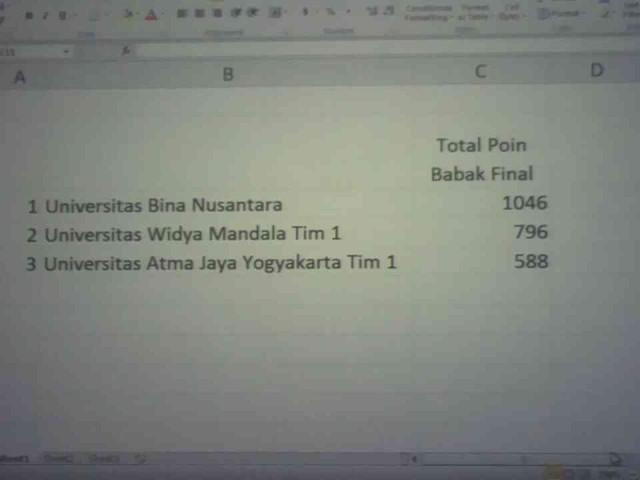 Hasil Final