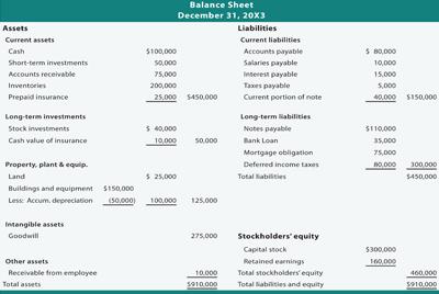 balance-sheet-reconciliation