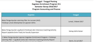 Pengumuman Faculty Supervisor dan Dokumen Enrichment Program 3+1