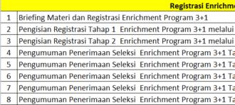 INFORMASI TANGGAL PENTING REGISTRASI SEMESTER PENDEK