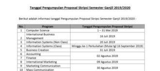 Tanggal Penting SKRIPSI Ganjil 2016/2017