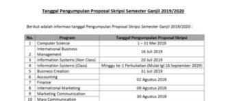 Pengumuman Penerimaan Asisten Lab Akuntansi Ganjil 2019-2020
